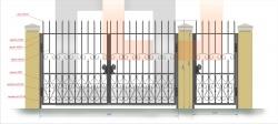 Кованые ворота и калитка 16