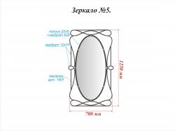 кованая рама для зеркала 5